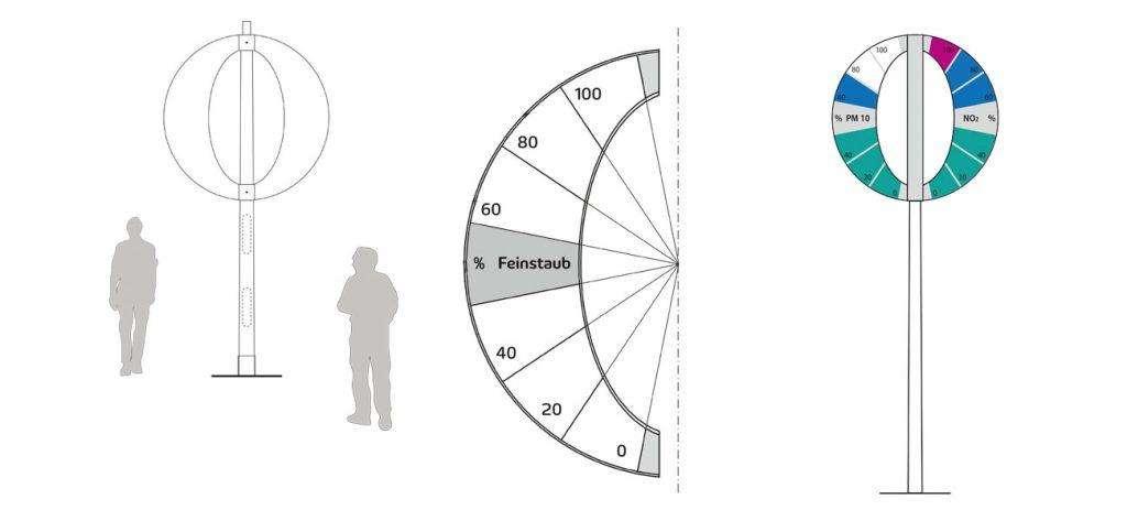 Designthinking_innoTree_Produktentwicklung_Entwurf_Skala, Farbkonzept